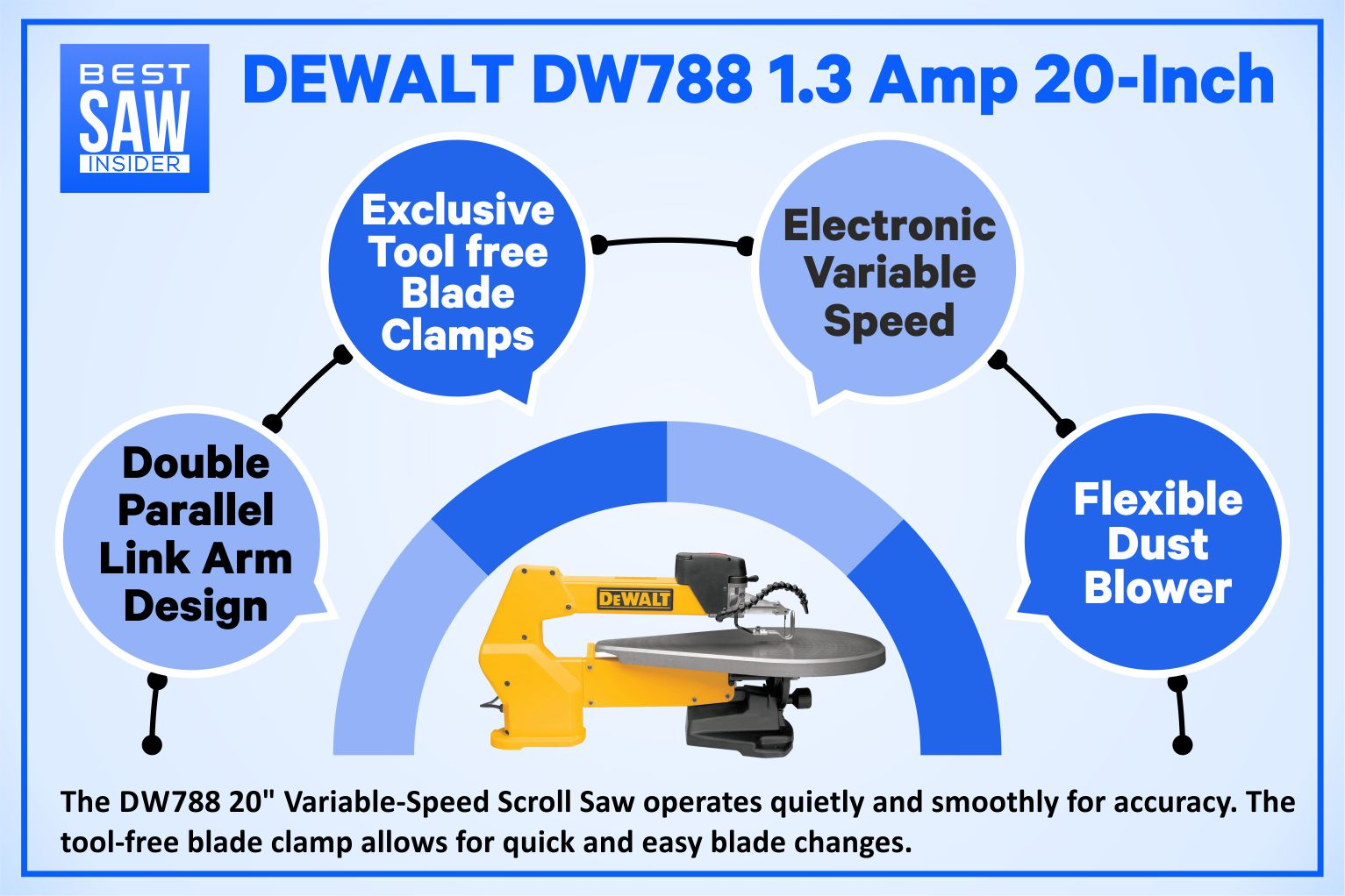 Best Scroll Saw Infographic Review