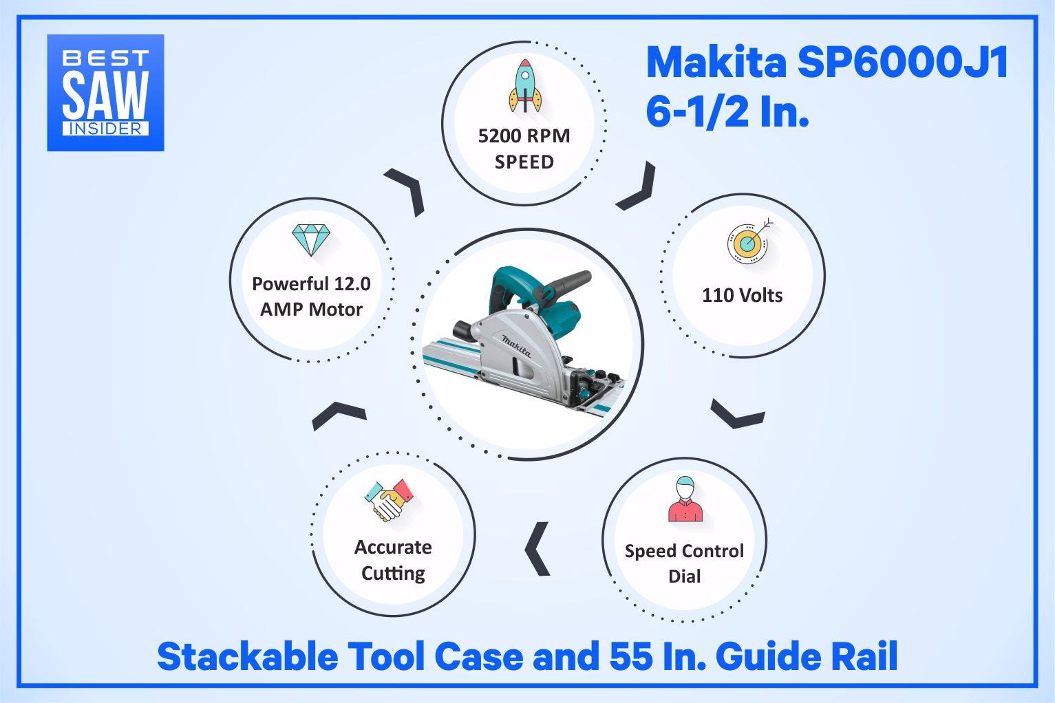 Makita SP6000J1 Plunge - Best Track Saw for DIY infographic