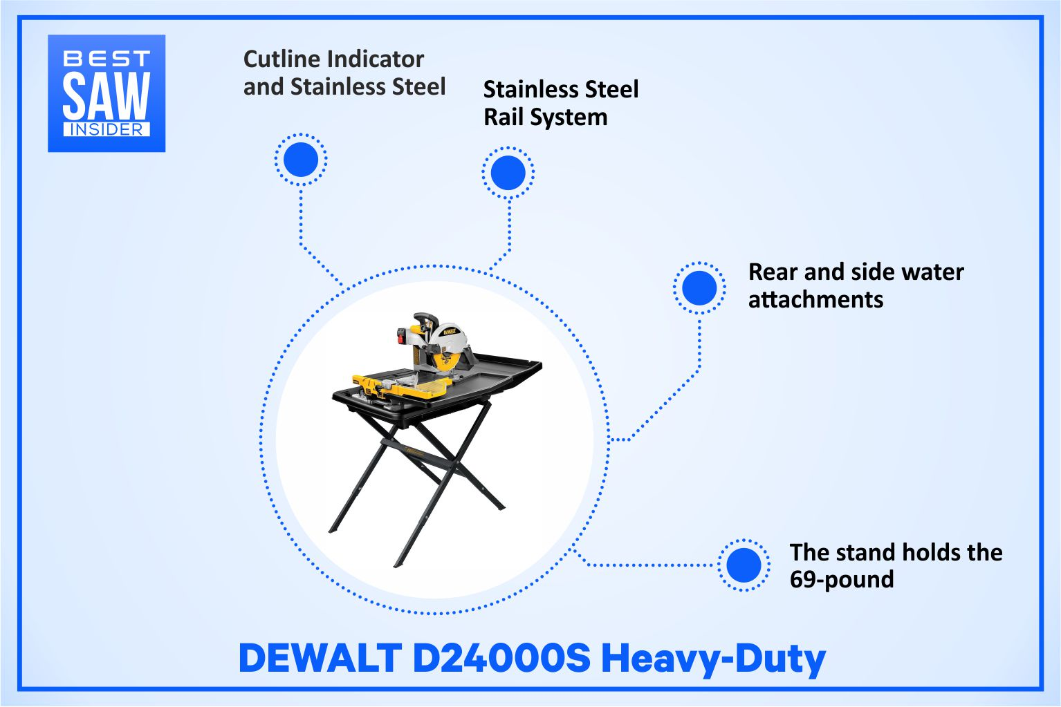 Dewalt D24000S infographic detail