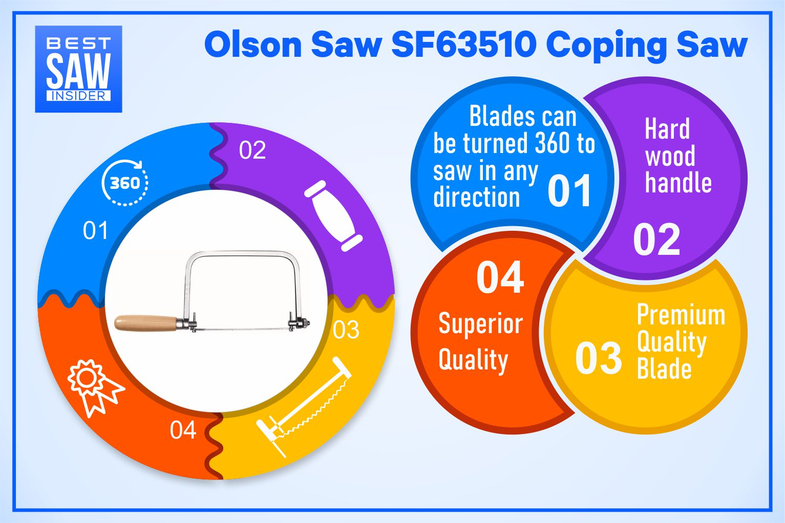 Olson Saw SF63510 Coping Saw infographic